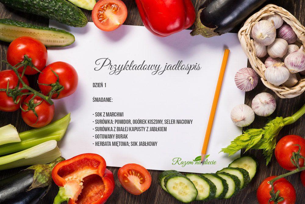 Dieta dr Dąbrowskiej - Przykładowy Jadłospis na 14 dni