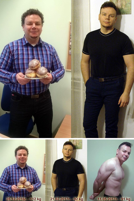 Dieta Dr Dabrowskiej Efekty Po Miesiacu Ktore Gwarantuje